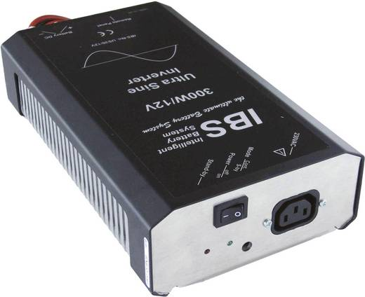 IBS US30/V12