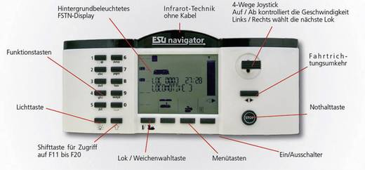 ESU 50301 Navigator Zusatzhandregler
