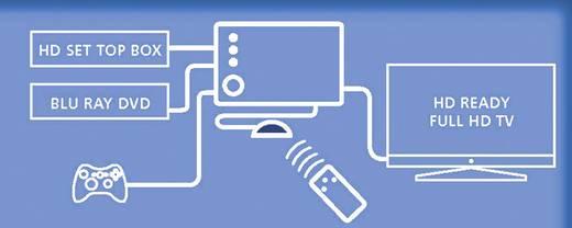 3 Port HDMI-Switch mit Fernbedienung, 3D-Wiedergabe möglich Marmitek Connect 310 Schwarz
