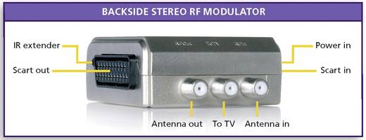 Marmitek MegaView70™ Audio/Video-Sender über Koax