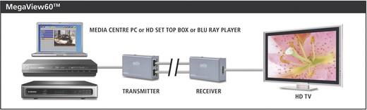 HDMI™ Extender (Verlängerung) über Netzwerkkabel RJ45 Marmitek MegaView 60 60 m 1920 x 1080 pix (Full HD)