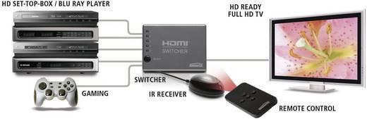 Marmitek Connect 350 5 Port HDMI-Switch mit Fernbedienung, 3D-Wiedergabe möglich 1920 x 1080 Pixel