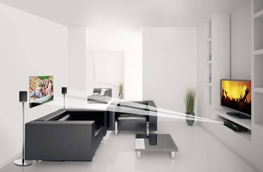 Marmitek Surround Anywhere 220 Klemmanschluss-Funkübertragung (Set) 30 m 5.8 GHz eingebauter Verstärker