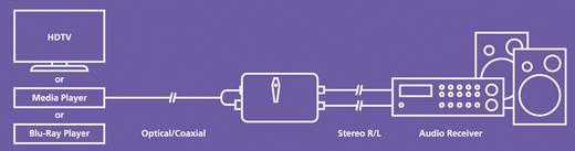 AV Konverter [Toslink, Cinch-Digital - Cinch] Marmitek Connect DA21 - Digitaal (Toslink/coax) naar stereo audio convert