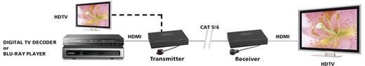 HDMI™ Extender (Verlängerung) über Netzwerkkabel RJ45 Marmitek MegaView 91 100 m