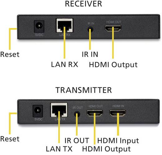 HDMI™ Extender (Verlängerung) über Netzwerkkabel RJ45 Marmitek MegaView 91 100 m 1920 x 1080 Pixel