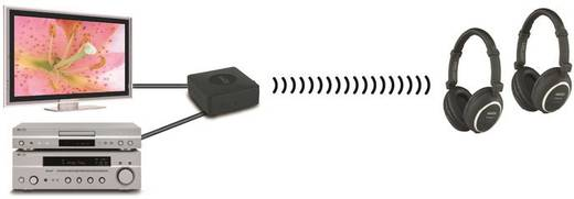Bluetooth® Musik-Sender Marmitek 08278 Bluetooth Version: 3.0 +EDR 10 m aptX®-Technologie