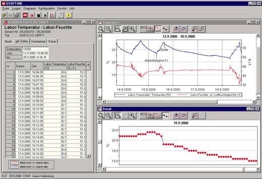 Greisinger GSOFT 40K Software Passend für Greisinger, Serie EASYLog und MINILog Datenlogger