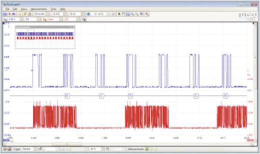 Oszilloskop-Vorsatz pico PicoScope 2204A 10 MHz 2-Kanal 50 MSa/s 8 kpts 8 Bit Digital-Speicher (DSO), Funktionsgenerato