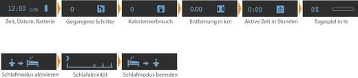 Fitness-Tracker Medisana ViFit Größe=Uni Schwarz