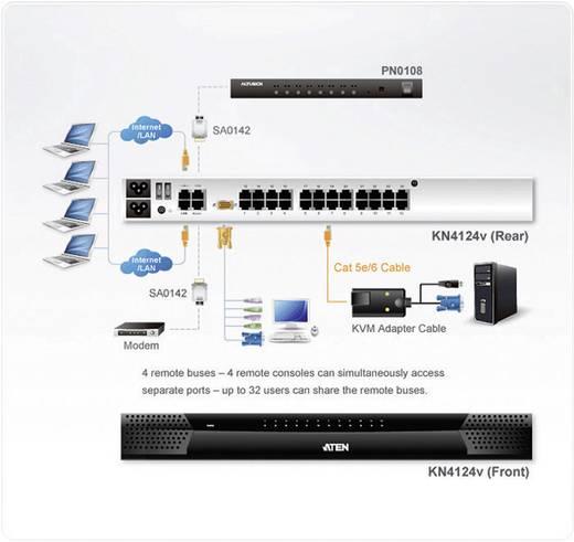 KVM-Umschalter USB, PS/2 1600 x 1200 Pixel KN4124V ATEN