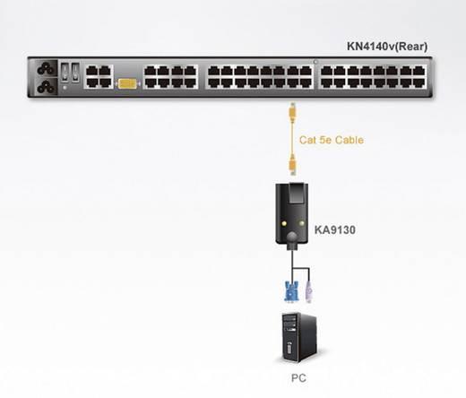 KVM Adapter [1x PS/2-Stecker, VGA-Stecker - 1x RJ45-Buchse] 0.40 m Schwarz ATEN