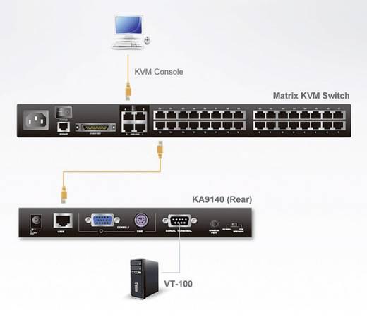 KVM Adapter [1x D-SUB-Buchse 9pol. - 1x RJ45-Buchse, PS/2-Buchse, VGA-Buchse] 0 m Schwarz ATEN