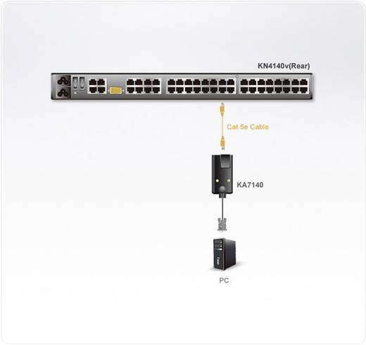 KVM Adapter [1x D-SUB-Buchse 9pol. - 1x RJ45-Buchse] 0.09 m Schwarz ATEN
