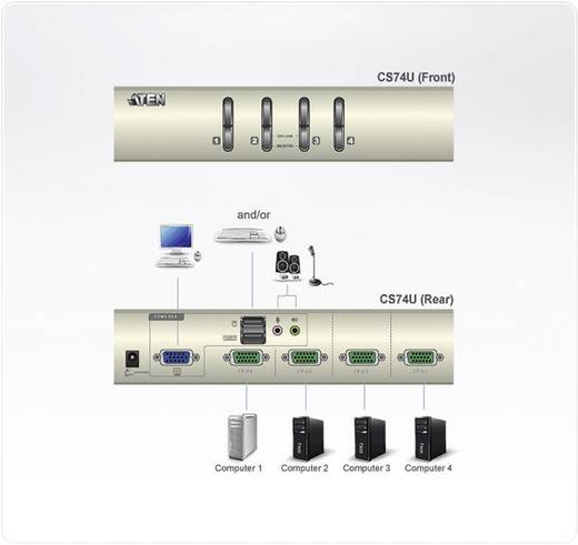 4 Port KVM-Umschalter VGA USB 2048 x 1152 Pixel CS74U ATEN