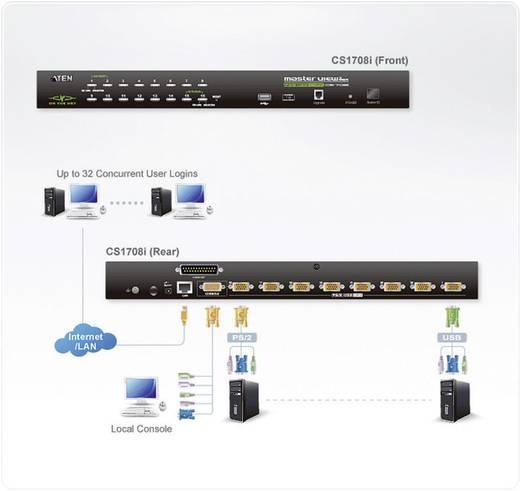 8 Port KVM-Umschalter VGA USB 1600 x 1200 Pixel CS1708I ATEN