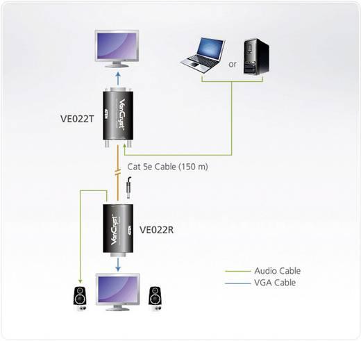 VGA Extender (Verlängerung) über Signalkabel ATEN VE022 150 m 1920 x 1200 Pixel