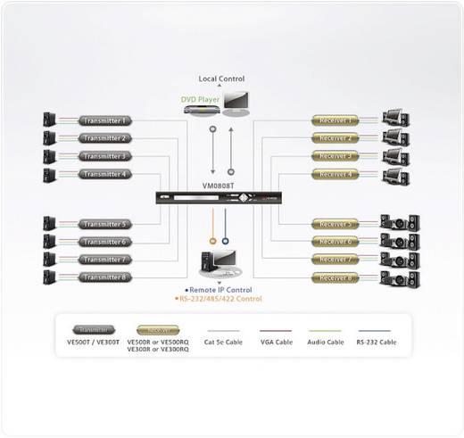 VGA, Klinke Zusatzempfänger über Netzwerkkabel RJ45 ATEN VE300R 150 m