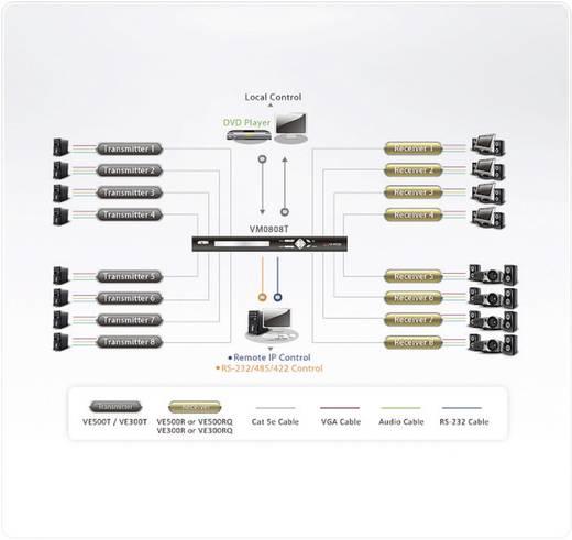VGA, Klinke Zusatzempfänger über Netzwerkkabel RJ45 ATEN VE300RQ 300 m N/A