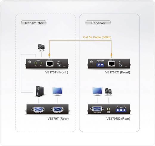 ATEN DisplayPort / VGA Adapter [1x DisplayPort Stecker - 1x VGA-Buchse] Weiß
