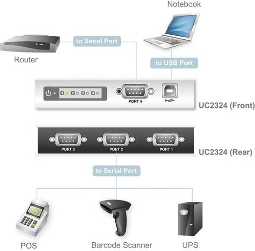 ATEN UC2324-AT 4 Port Seriell-Hub mit Konverter für USB- auf Seriell RS-232 Weiß