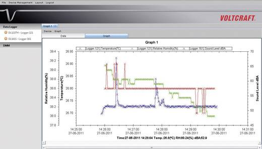 VOLTCRAFT DL-181THP Multi-Datenlogger Messgröße Temperatur, Luftfeuchtigkeit, Luftdruck -40 bis 70 °C 0 bis 100 % rF 700