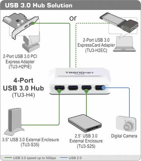 4 Port USB 3.0-Hub TrendNet TU3-H4 Weiß