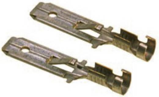 Flachstecker Steckbreite: 6.3 mm Steckdicke: 0.8 mm 180 ° Unisoliert Metall LappKabel 63501022 100 St.