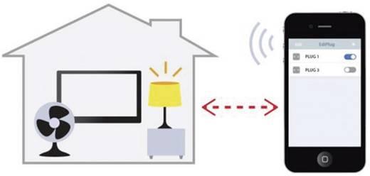 EDIMAX Smart Plug SP-1101W Funk-Steckdose Innenbereich 3680 W