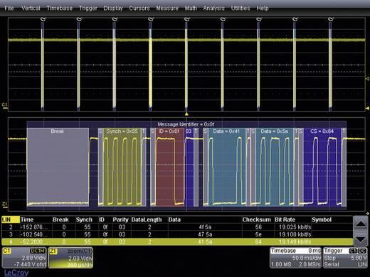 LeCroy WSXS-CAN-BUS TD WSXS-CANBUS TD Trigger und Decoder-Erweiterung, Passend für (Details) LeCroy Oszilloskope WaveSur