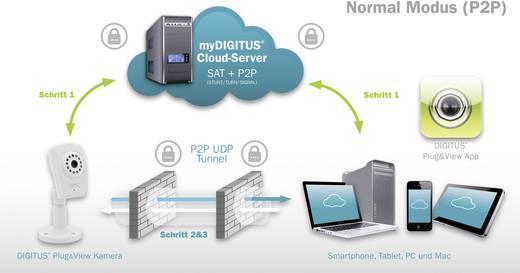 Digitus Plug&View Optivario DN-16039 WLAN, LAN IP Überwachungskamera 1600 x 1200 Pixel