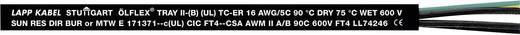 Steuerleitung ÖLFLEX® TRAY II 4 G 6 mm² Schwarz LappKabel 221004 152 m