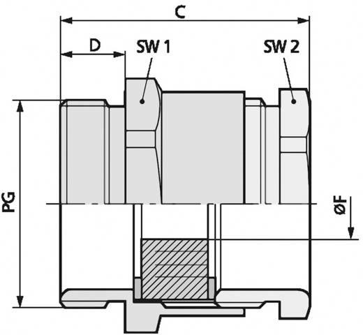 Kabelverschraubung PG16 Messing Messing LappKabel SKINDICHT® SVRE PG 16 50 St.