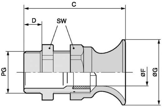 Kabelverschraubung mit Biegeschutztrompete PG9 Polyamid Silber-Grau (RAL 7001) LappKabel SKINTOP® BT PG 9 100 St.