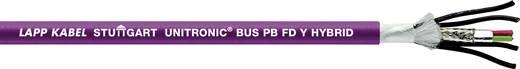 Busleitung UNITRONIC® BUS 1 x 2 x 0.32 mm² + 4 x 1.50 mm² Violett LappKabel 2170875 100 m