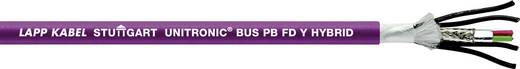 Busleitung UNITRONIC® BUS 1 x 2 x 0.32 mm² + 4 x 1.50 mm² Violett LappKabel 2170875 1000 m