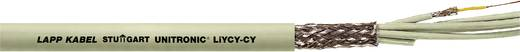 Datenleitung UNITRONIC® LiYCY-CY 2 x 0.25 mm² Grau LappKabel 0032302 100 m