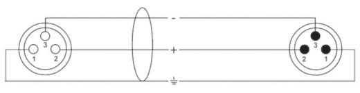 XLR Verbindungskabel [1x XLR-Buchse - 1x XLR-Stecker] 1 m Schwarz Cordial CCM 1 FM