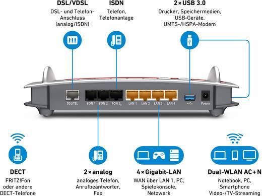 avm fritz box 7490 a ch wlan router mit modem integriertes modem adsl adsl2 vdsl lte 2 4. Black Bedroom Furniture Sets. Home Design Ideas