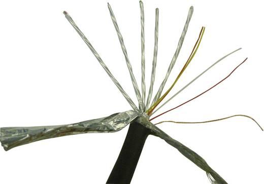 HDMI Anschlusskabel [1x HDMI-Stecker - 1x HDMI-Stecker] 5 m Schwarz SpeaKa Professional