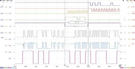 USB-Oszilloskop pico PP916 20 MHz 16-Kanal 40 MSa/s 32 Mpts 12 Bit Kalibriert nach DAkkS Digital-Speicher (DSO), Funktio