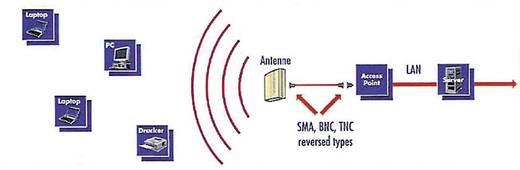 R-SMA-Steckverbinder Stecker, gerade 50 Ω Telegärtner J01150R0011 1 St.