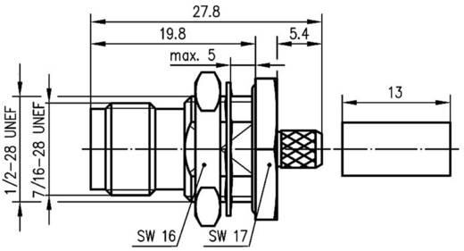 TNC-Steckverbinder Buchse, Einbau 50 Ω Telegärtner J01011A0015 1 St.