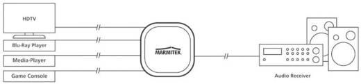 4 Port Toslink-Switch Marmitek TS 41 mit Fernbedienung N/A Schwarz