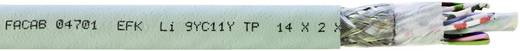 Faber Kabel 035369 Schleppkettenleitung FACAB EFK Li9YC11Y 2 x 0.34 mm² Grau Meterware