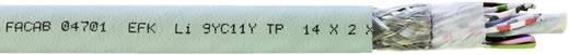 Schleppkettenleitung FACAB EFK Li9YC11Y 4 x 0.14 mm² Grau Faber Kabel 035352 Meterware