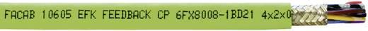 Faber Kabel FACAB EFK Feedback-CP Geberleitung 6 x 0.14 mm² + 4 x 0.14 mm² Grün 035310 Meterware