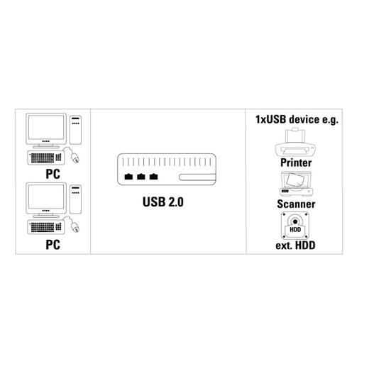 2 Port USB 2.0-Umschalter Hama 00042041 Grau