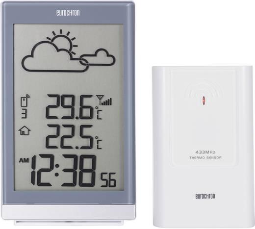 Funk-Wetterstation Eurochron EFWS 401 Vorhersage für 12 bis 24 Stunden