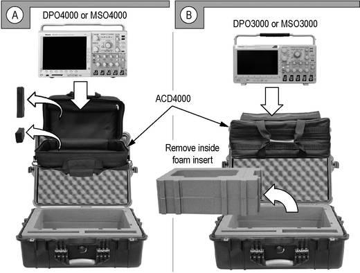 Tektronix HCTEK4321 Hartschalenkoffer, HCTEK4321